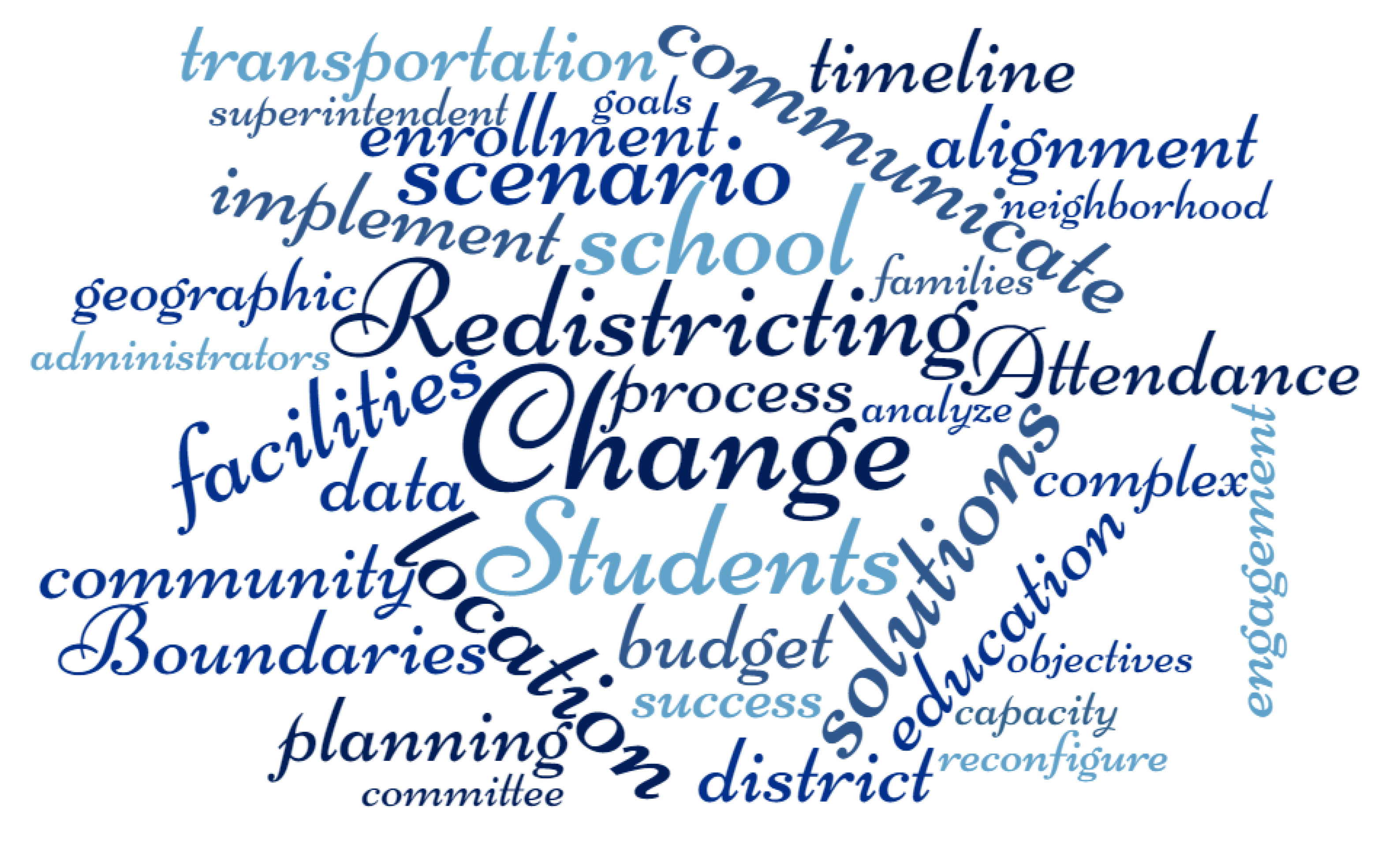 Word cloud on the complexity of redistricting.