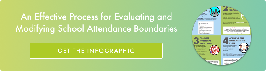 Get the link to the boundary planning process infographic